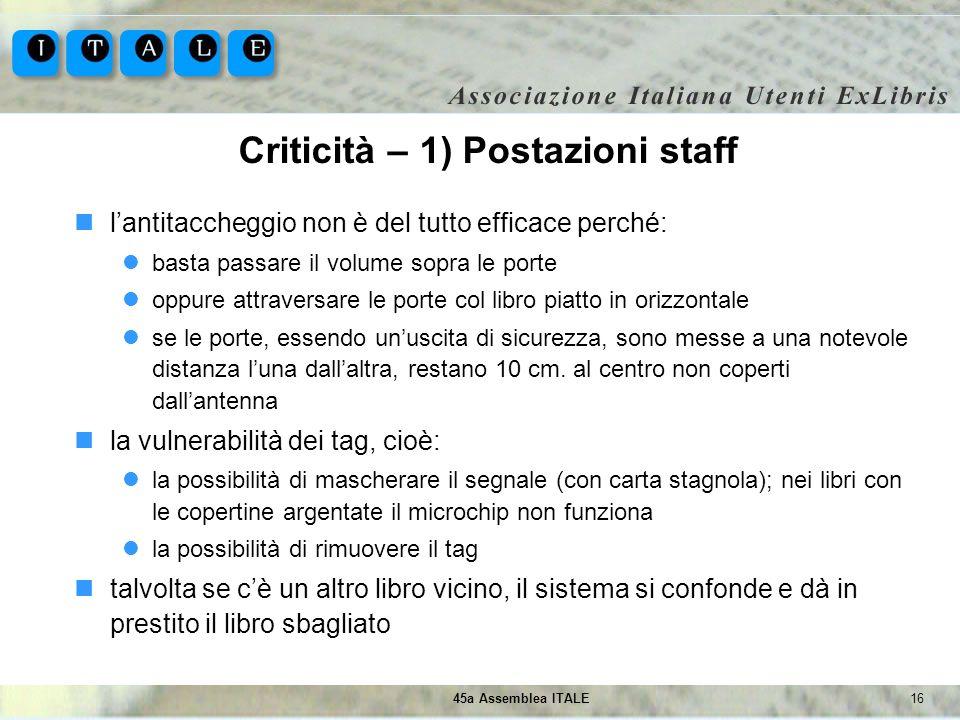 1645a Assemblea ITALE Criticità – 1) Postazioni staff lantitaccheggio non è del tutto efficace perché: basta passare il volume sopra le porte oppure a