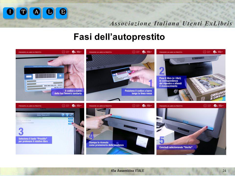 2445a Assemblea ITALE Fasi dellautoprestito