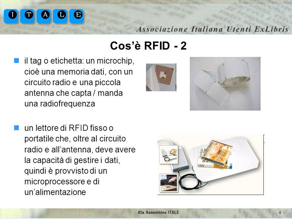 445a Assemblea ITALE il tag o etichetta: un microchip, cioè una memoria dati, con un circuito radio e una piccola antenna che capta / manda una radiof