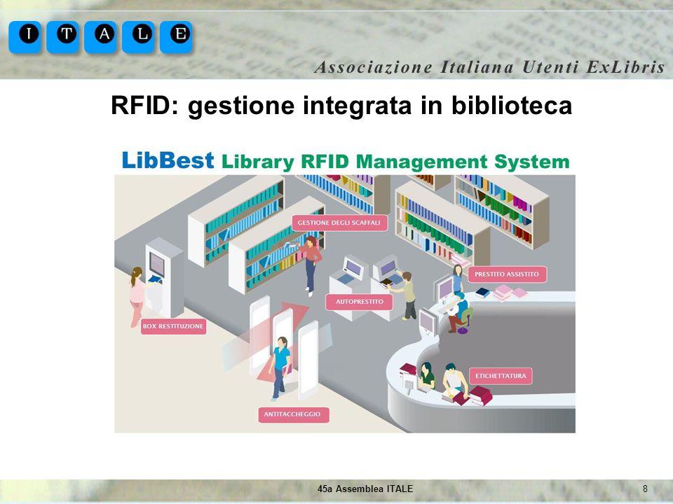 1945a Assemblea ITALE Dove collocare i tag RFID nei libri.