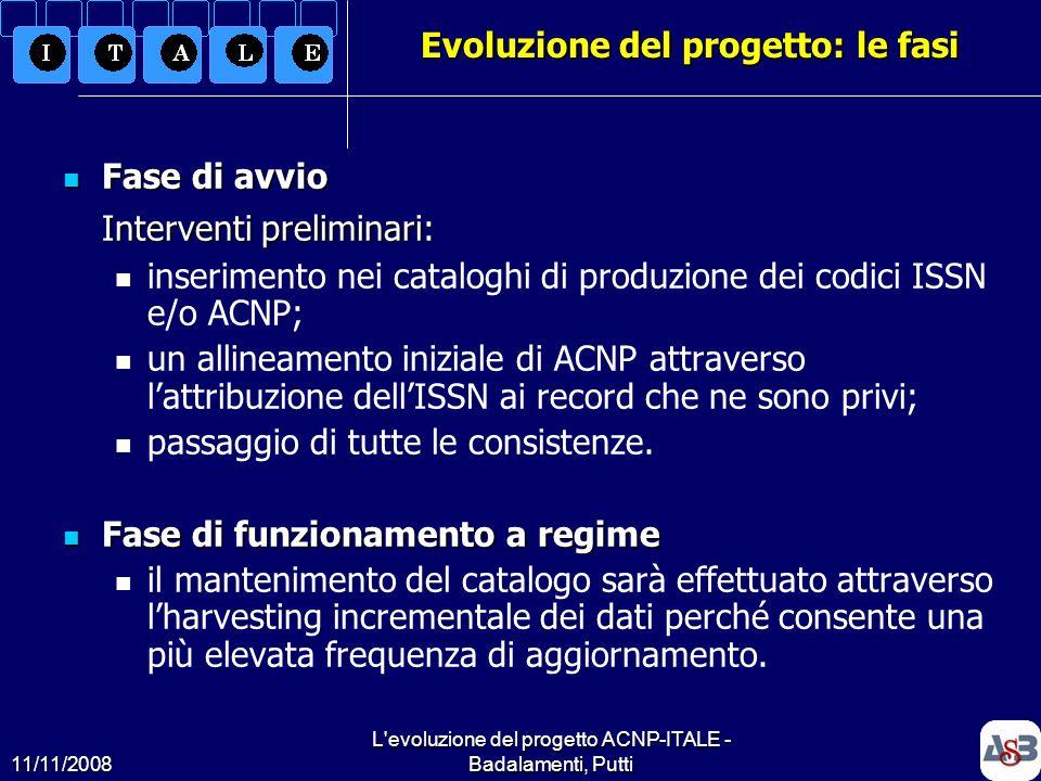 11/11/2008 L'evoluzione del progetto ACNP-ITALE - Badalamenti, Putti10 Evoluzione del progetto: le fasi Fase di avvio Fase di avvio Interventi prelimi