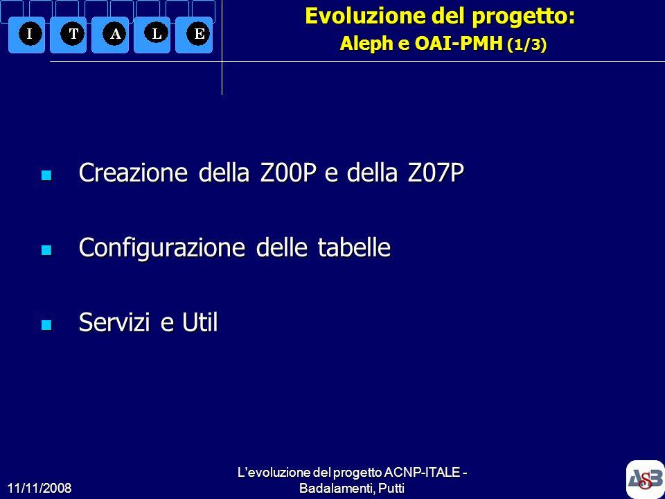 11/11/2008 L'evoluzione del progetto ACNP-ITALE - Badalamenti, Putti16 Evoluzione del progetto: Aleph e OAI-PMH (1/3) Creazione della Z00P e della Z07