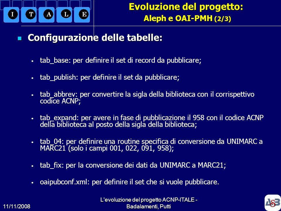 11/11/2008 L'evoluzione del progetto ACNP-ITALE - Badalamenti, Putti17 Evoluzione del progetto: Aleph e OAI-PMH (2/3) Configurazione delle tabelle: Co
