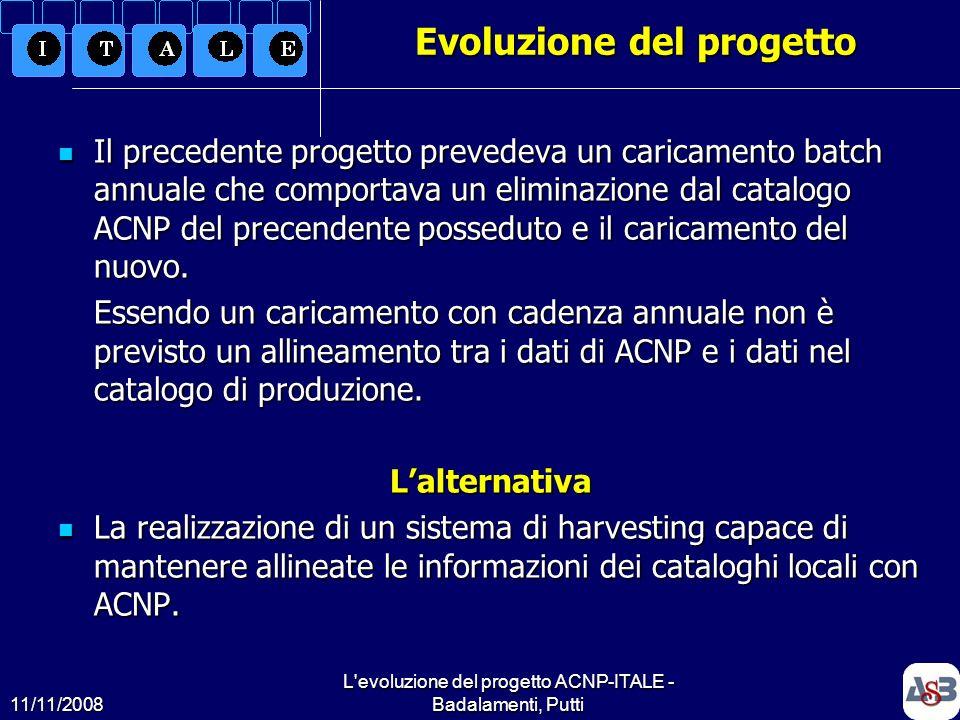 11/11/2008 L'evoluzione del progetto ACNP-ITALE - Badalamenti, Putti6 Evoluzione del progetto Il precedente progetto prevedeva un caricamento batch an