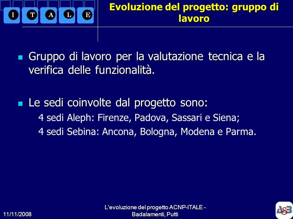 11/11/2008 L'evoluzione del progetto ACNP-ITALE - Badalamenti, Putti8 Evoluzione del progetto: gruppo di lavoro Gruppo di lavoro per la valutazione te