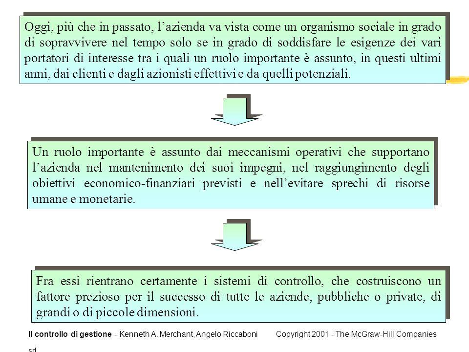Il controllo di gestione - Kenneth A. Merchant, Angelo Riccaboni Copyright 2001 - The McGraw-Hill Companies srl Oggi, più che in passato, lazienda va