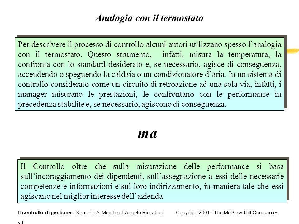 Il controllo di gestione - Kenneth A. Merchant, Angelo Riccaboni Copyright 2001 - The McGraw-Hill Companies srl Per descrivere il processo di controll