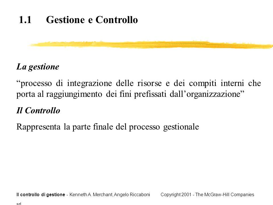 Il controllo di gestione - Kenneth A. Merchant, Angelo Riccaboni Copyright 2001 - The McGraw-Hill Companies srl 1.1Gestione e Controllo La gestione pr