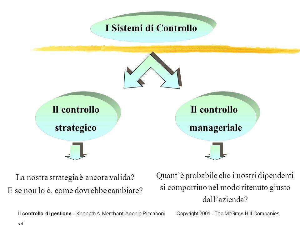 Il controllo di gestione - Kenneth A. Merchant, Angelo Riccaboni Copyright 2001 - The McGraw-Hill Companies srl I Sistemi di Controllo Il controllo st