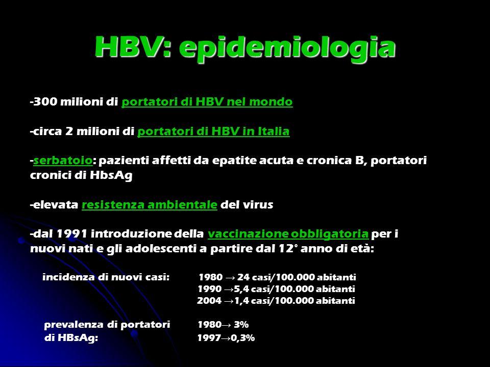 HBV: epidemiologia -300 milioni di portatori di HBV nel mondo -circa 2 milioni di portatori di HBV in Italia -serbatoio: pazienti affetti da epatite a