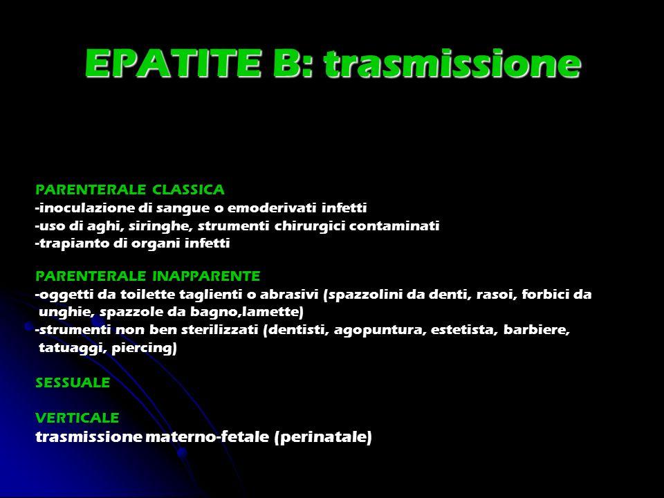 EPATITE B: trasmissione PARENTERALE CLASSICA -inoculazione di sangue o emoderivati infetti -uso di aghi, siringhe, strumenti chirurgici contaminati -t