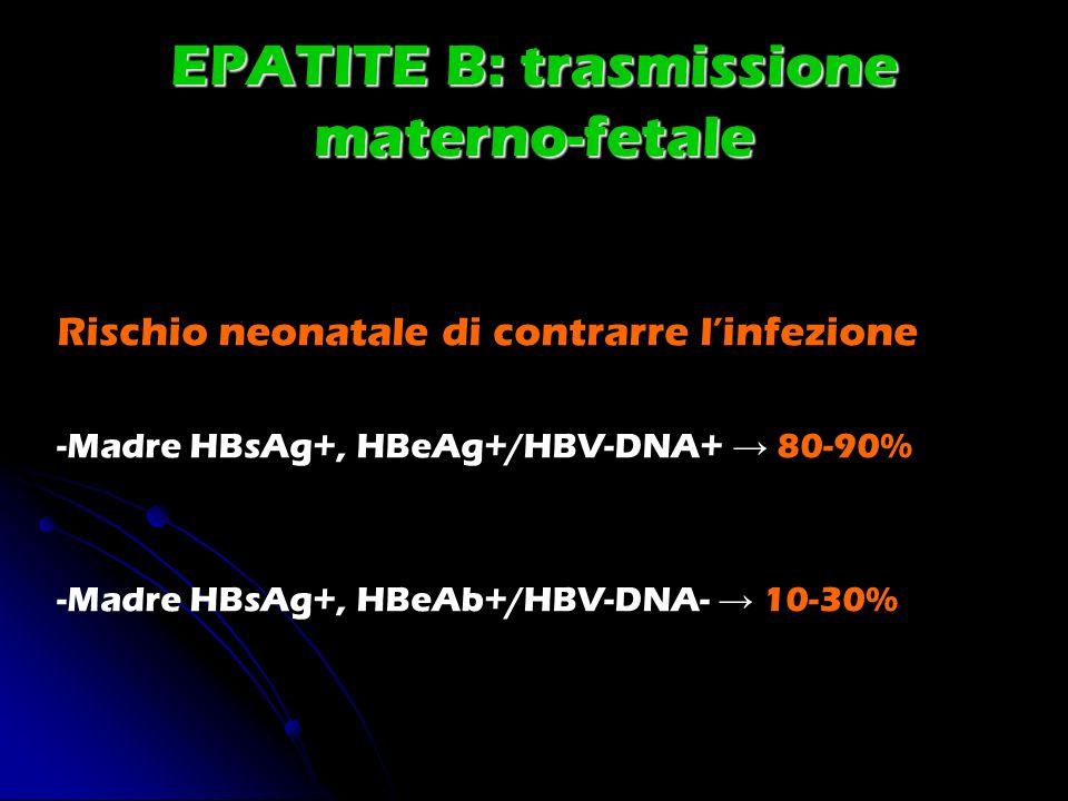 EPATITE B: trasmissione materno-fetale Rischio neonatale di contrarre linfezione -Madre HBsAg+, HBeAg+/HBV-DNA+ 80-90% -Madre HBsAg+, HBeAb+/HBV-DNA-