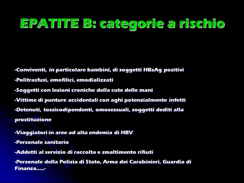 EPATITE B: categorie a rischio -Conviventi, in particolare bambini, di soggetti HBsAg positivi -Politrasfusi, emofilici, emodializzati -Soggetti con l