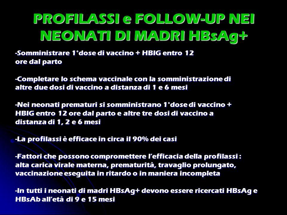 PROFILASSI e FOLLOW-UP NEI NEONATI DI MADRI HBsAg+ -Somministrare 1°dose di vaccino + HBIG entro 12 ore dal parto -Completare lo schema vaccinale con