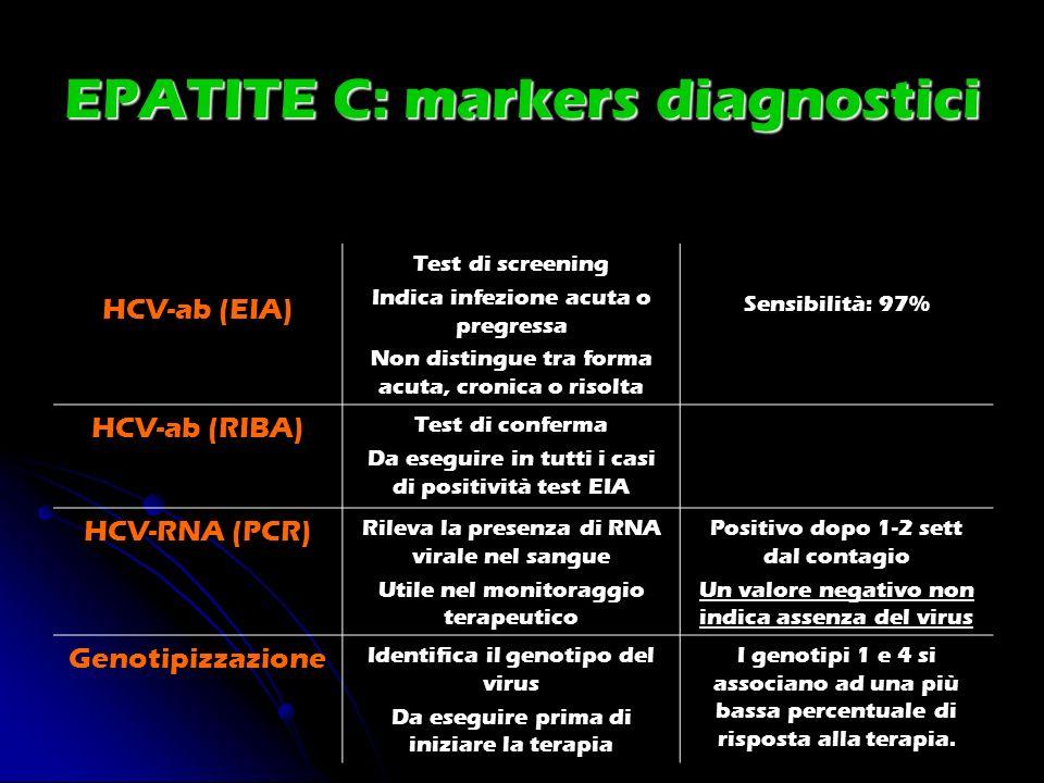 EPATITE C: markers diagnostici HCV-ab (EIA) Test di screening Indica infezione acuta o pregressa Non distingue tra forma acuta, cronica o risolta Sens