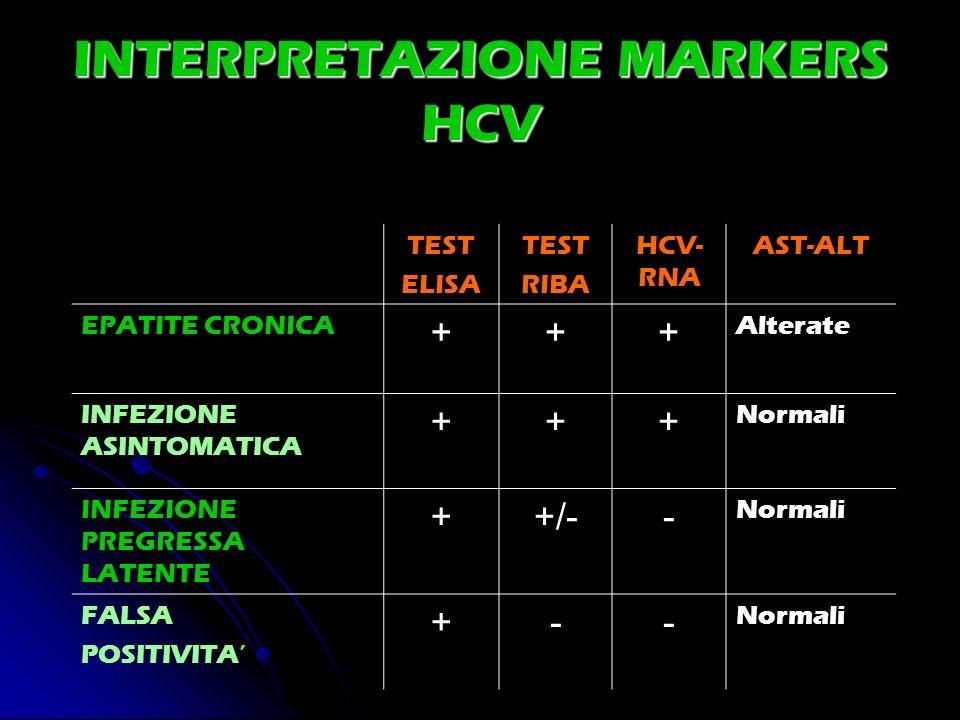 INTERPRETAZIONE MARKERS HCV TEST ELISA TEST RIBA HCV- RNA AST-ALT EPATITE CRONICA +++ Alterate INFEZIONE ASINTOMATICA +++ Normali INFEZIONE PREGRESSA