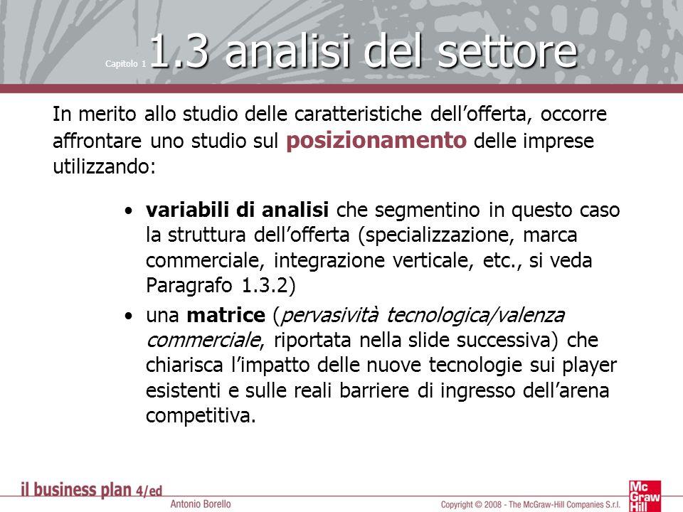 1.3 analisi del settore Capitolo 1 1.3 analisi del settore In merito allo studio delle caratteristiche dellofferta, occorre affrontare uno studio sul