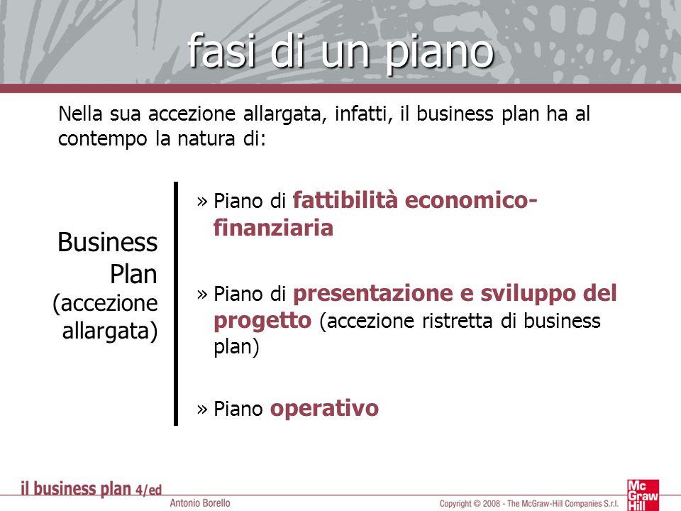 fasi di un piano Nella sua accezione allargata, infatti, il business plan ha al contempo la natura di: »Piano di fattibilità economico- finanziaria »P