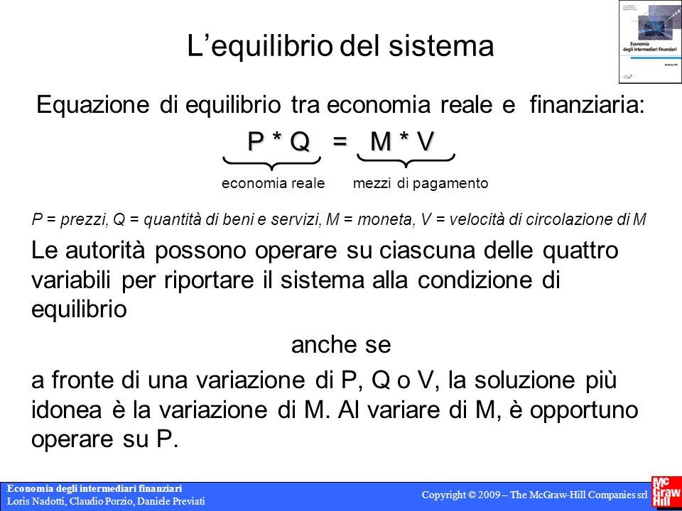 Economia degli intermediari finanziari Loris Nadotti, Claudio Porzio, Daniele Previati Copyright © 2009 – The McGraw-Hill Companies srl Lequilibrio del sistema Equazione di equilibrio tra economia reale e finanziaria: P * Q = M * V P = prezzi, Q = quantità di beni e servizi, M = moneta, V = velocità di circolazione di M Le autorità possono operare su ciascuna delle quattro variabili per riportare il sistema alla condizione di equilibrio anche se a fronte di una variazione di P, Q o V, la soluzione più idonea è la variazione di M.
