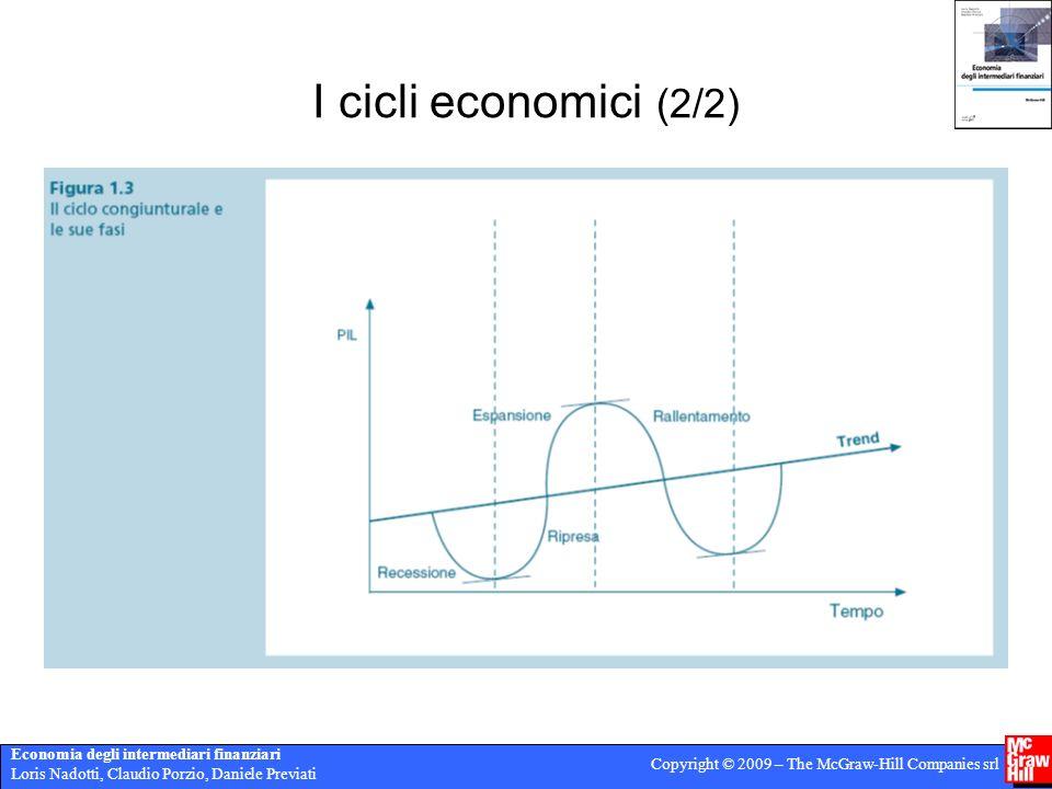 Economia degli intermediari finanziari Loris Nadotti, Claudio Porzio, Daniele Previati Copyright © 2009 – The McGraw-Hill Companies srl I cicli econom