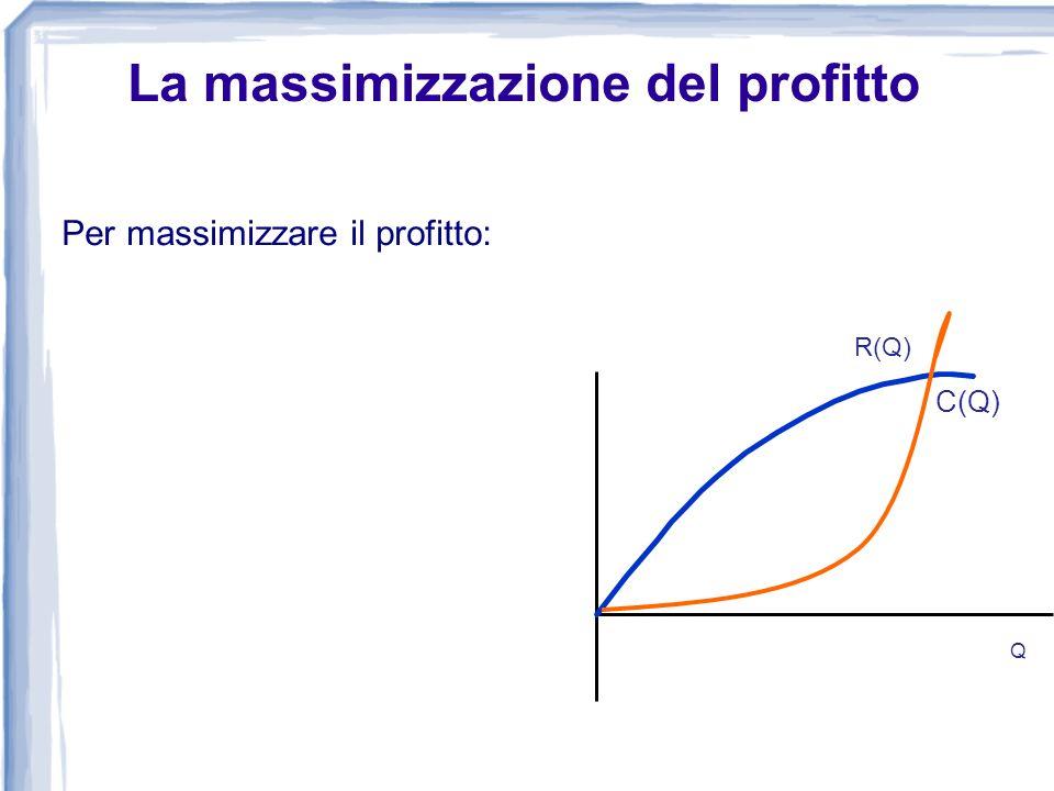Per massimizzare il profitto: 0 Costo, Ricavo, Profitto (euro annui) Q R(q) La massimizzazione del profitto C(Q) R(Q)