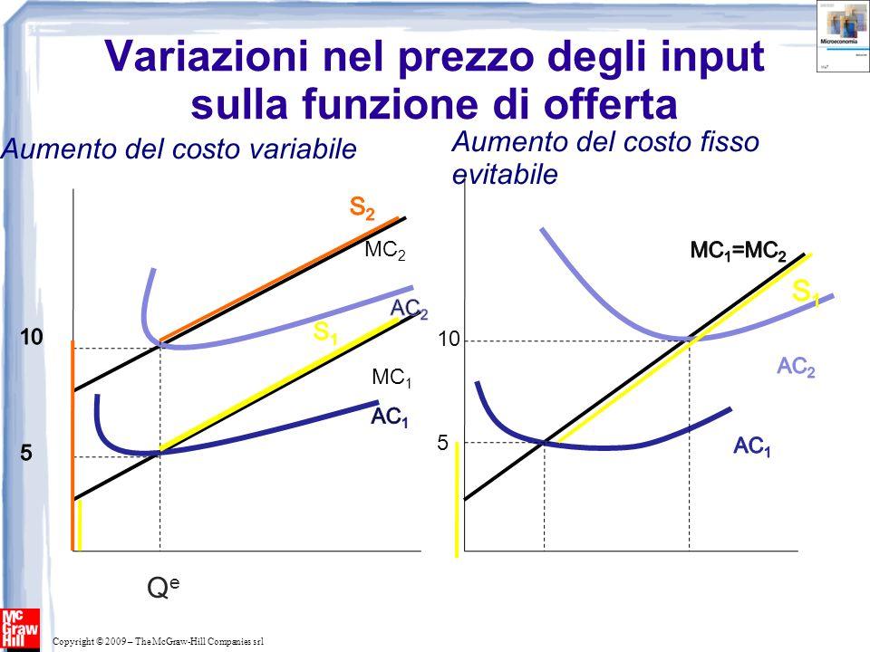 Copyright © 2009 – The McGraw-Hill Companies srl Variazioni nel prezzo degli input sulla funzione di offerta Aumento del costo variabile Aumento del c