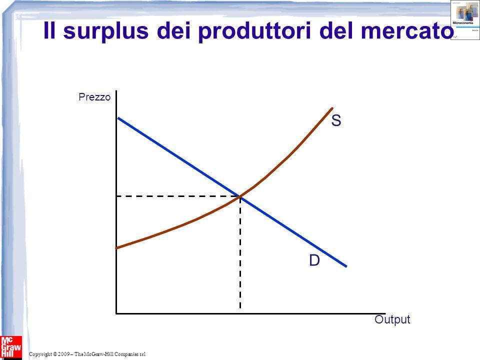 Copyright © 2009 – The McGraw-Hill Companies srl D P*P*P*P* Q*Q*Q*Q* Il surplus dei produttori del mercato Prezzo OutputO D)D) S)S)
