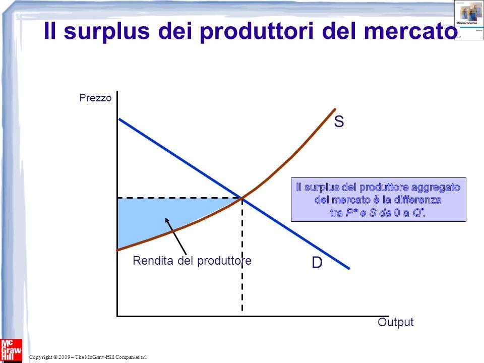 Copyright © 2009 – The McGraw-Hill Companies srl D P*P*P*P* Q*Q*Q*Q* Rendita del produttore Il surplus dei produttori del mercato Prezzo OutputO D)D)