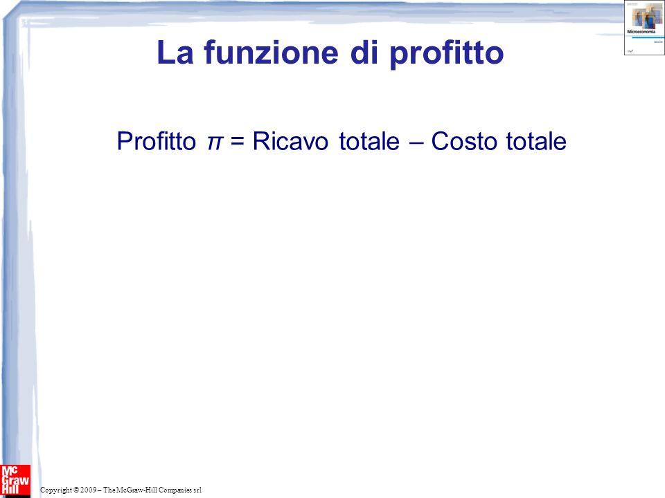 Copyright © 2009 – The McGraw-Hill Companies srl La funzione di profitto Profitto π = Ricavo totale – Costo totale Ricavo totale: R(q)=P(Q)Q
