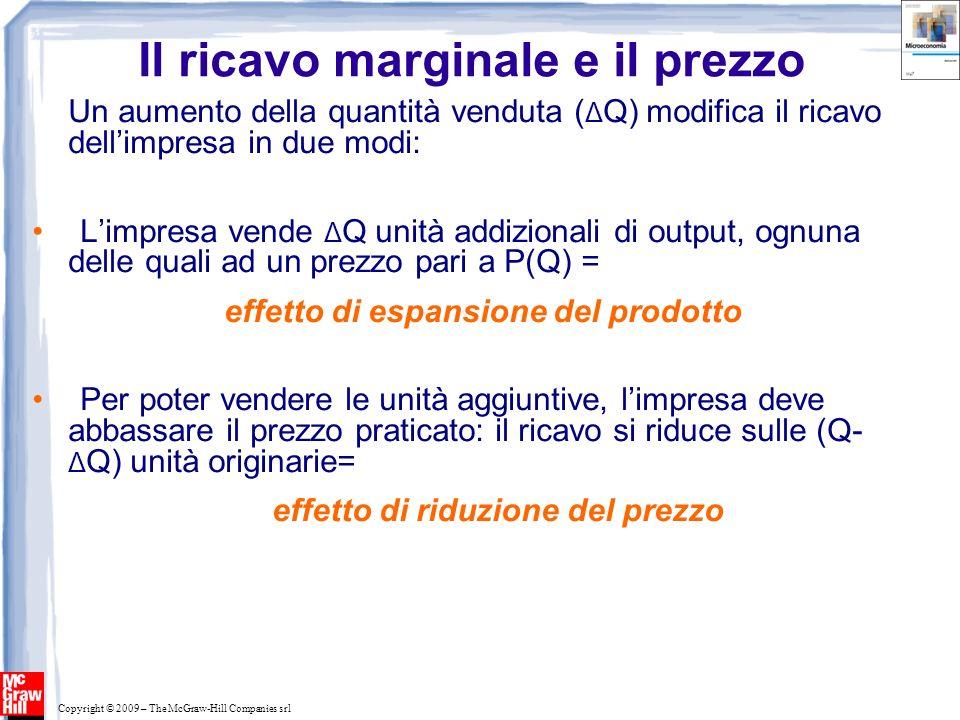Copyright © 2009 – The McGraw-Hill Companies srl Il ricavo marginale e il prezzo Un aumento della quantità venduta ( Δ Q) modifica il ricavo dellimpre