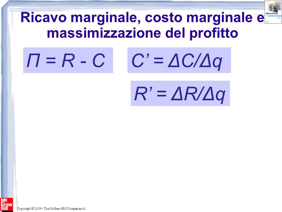 Copyright © 2009 – The McGraw-Hill Companies srl Ricavo marginale, costo marginale e massimizzazione del profitto Π = R - C C = ΔC/Δq R = ΔR/Δq