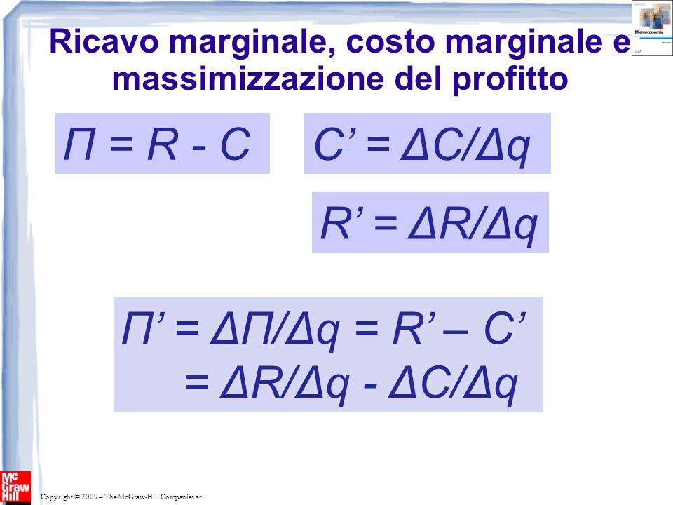 Copyright © 2009 – The McGraw-Hill Companies srl Ricavo marginale, costo marginale e massimizzazione del profitto Π = R - C C = ΔC/Δq R = ΔR/Δq Π = ΔΠ