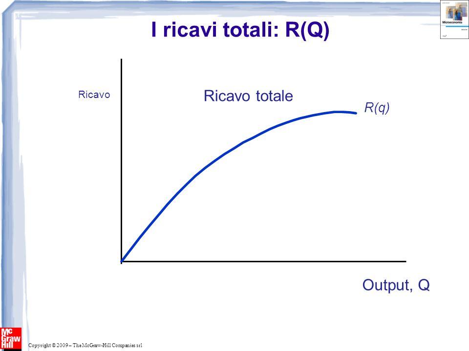 Copyright © 2009 – The McGraw-Hill Companies srl Decisione di offerta di unimpresa price taker: la regola della quantità+ la regola di chiusura Prezzo ($ per unità) Output $5 Profitto MR=P (=Funzione inversa di Domanda) MC Q* P AC AC min QeQe AC(Q*)