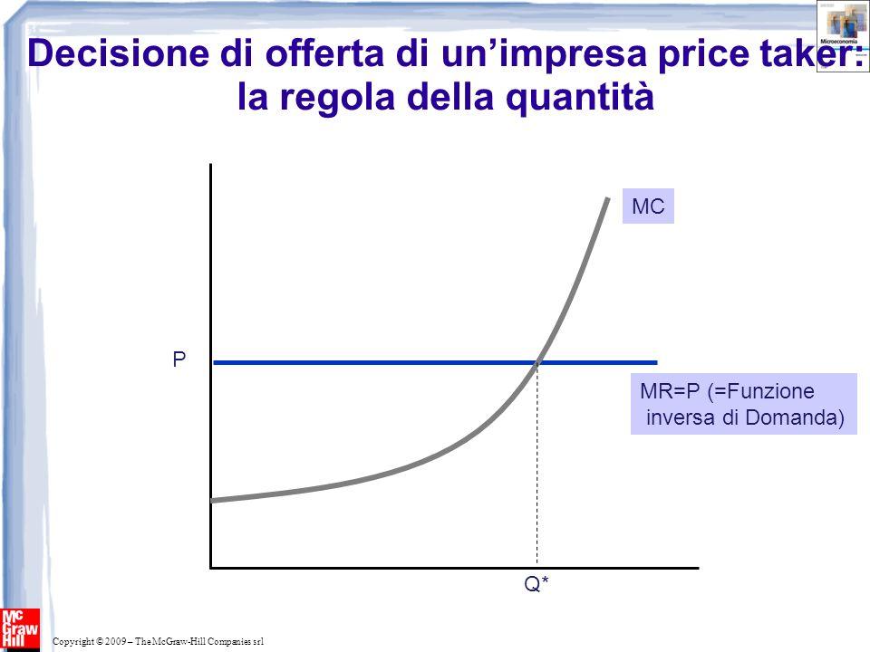 Copyright © 2009 – The McGraw-Hill Companies srl Decisione di offerta di unimpresa price taker: la regola della quantità Prezzo ($ per unità) Output $