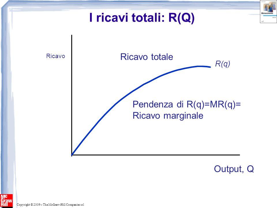 Copyright © 2009 – The McGraw-Hill Companies srl I ricavi totali: R(Q) 0 Ricavo Output (unità annue) R(q) Ricavo totale Pendenza R(q) = R Pendenza di