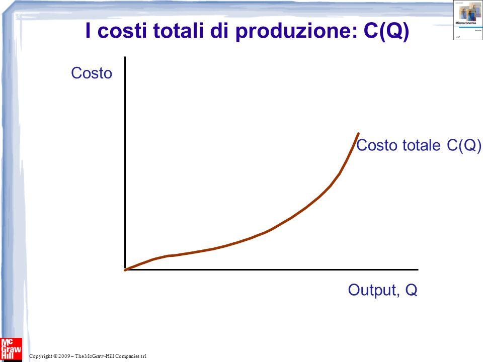 Copyright © 2009 – The McGraw-Hill Companies srl La funzione di offerta di unimpresa price-taker Per P>AC min, la quantità di vendite che massimizza il profitto per limpresa è positiva e soddisfa la regola di quantità (condizione di ottimo) Q s soddisfa P = MC Per P=AC min, limpresa è indifferente fra lipotesi di chiudere la produzione e quella di produrre secondo la sua scala di produzione efficiente Per P<AC min, limpresa non produce: Q s =0