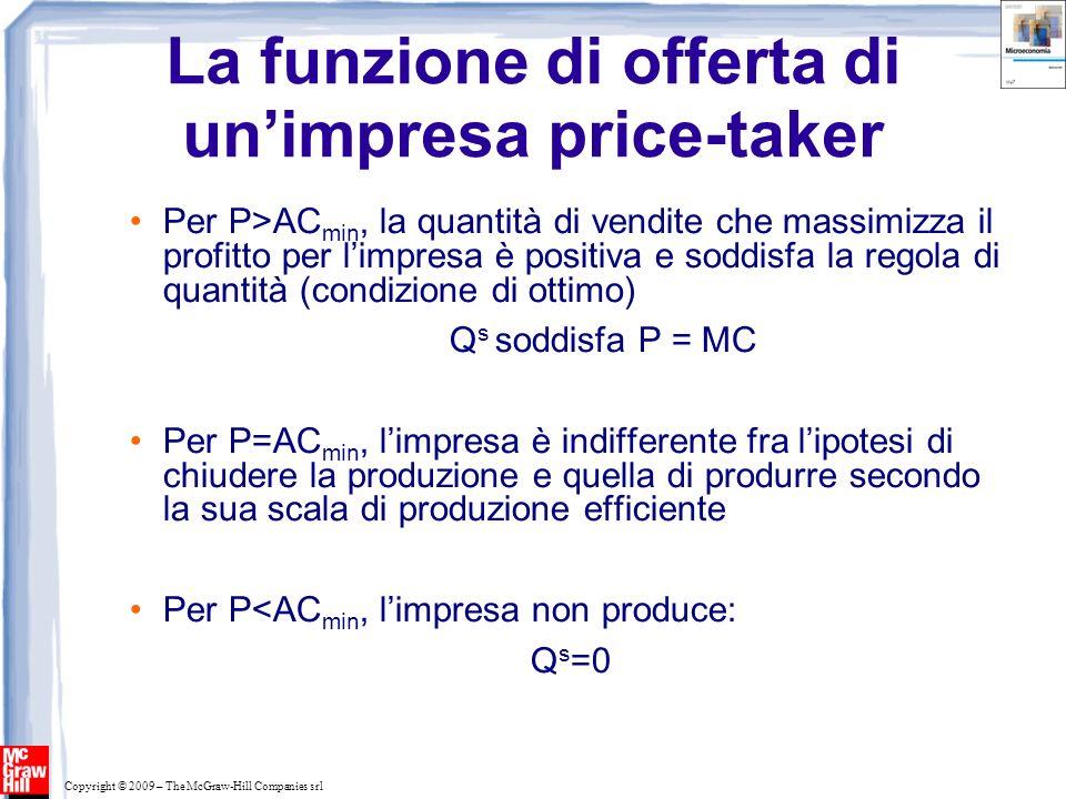 Copyright © 2009 – The McGraw-Hill Companies srl La funzione di offerta di unimpresa price-taker Per P>AC min, la quantità di vendite che massimizza i