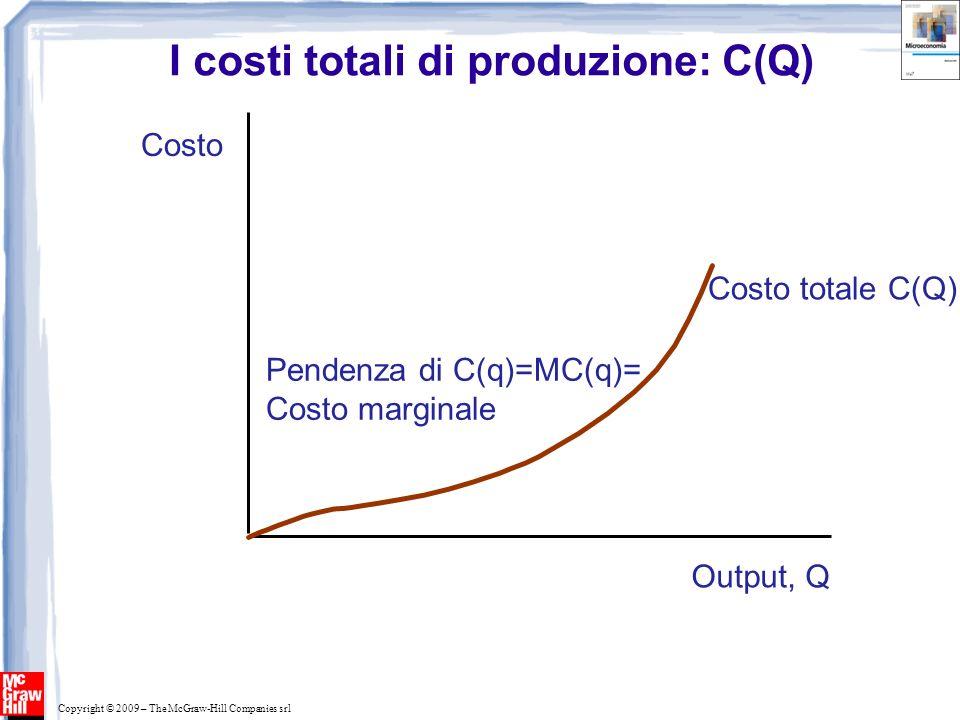 Copyright © 2009 – The McGraw-Hill Companies srl 0 Costo, Ricavo, Profitto (euro annui) Output (unità annue) I costi totali di produzione: C(Q) C(q) P