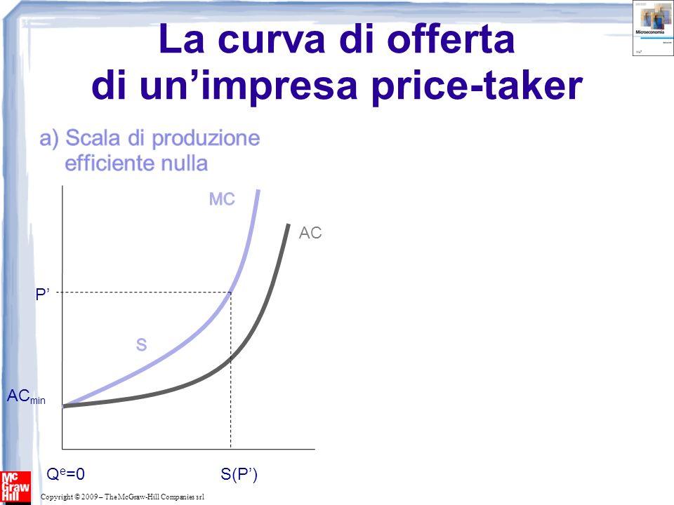 Copyright © 2009 – The McGraw-Hill Companies srl La curva di offerta di unimpresa price-taker AC P S(P)Q e =0 AC min