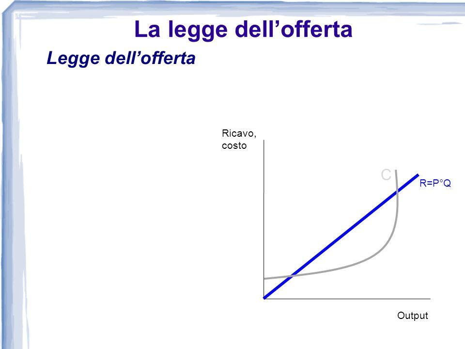 La legge dellofferta Legge dellofferta Ricavo, costo C R=P°Q Output