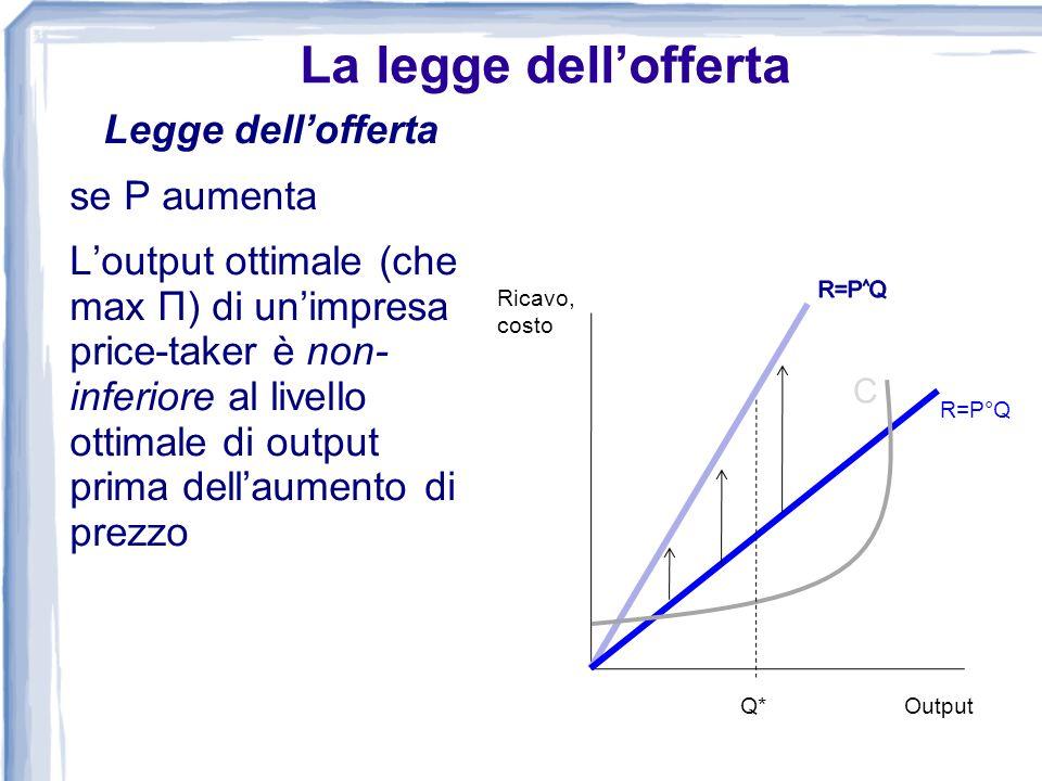 La legge dellofferta Legge dellofferta se P aumenta Loutput ottimale (che max Π) di unimpresa price-taker è non- inferiore al livello ottimale di outp