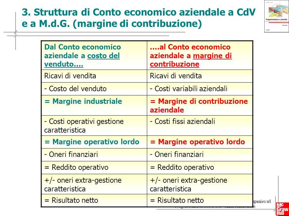 11 Copyright © 2009 – The McGraw-Hill Companies srl Programmazione e controllo - Anna Maria Arcari 3. Struttura di Conto economico aziendale a CdV e a