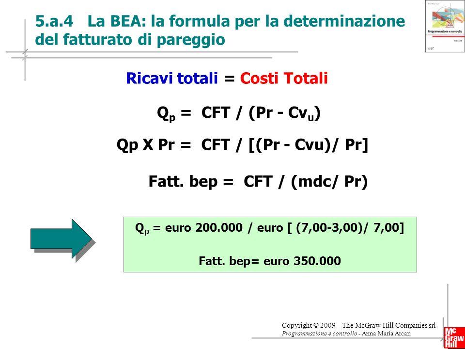 18 Copyright © 2009 – The McGraw-Hill Companies srl Programmazione e controllo - Anna Maria Arcari 5.a.4 La BEA: la formula per la determinazione del fatturato di pareggio Fatt.