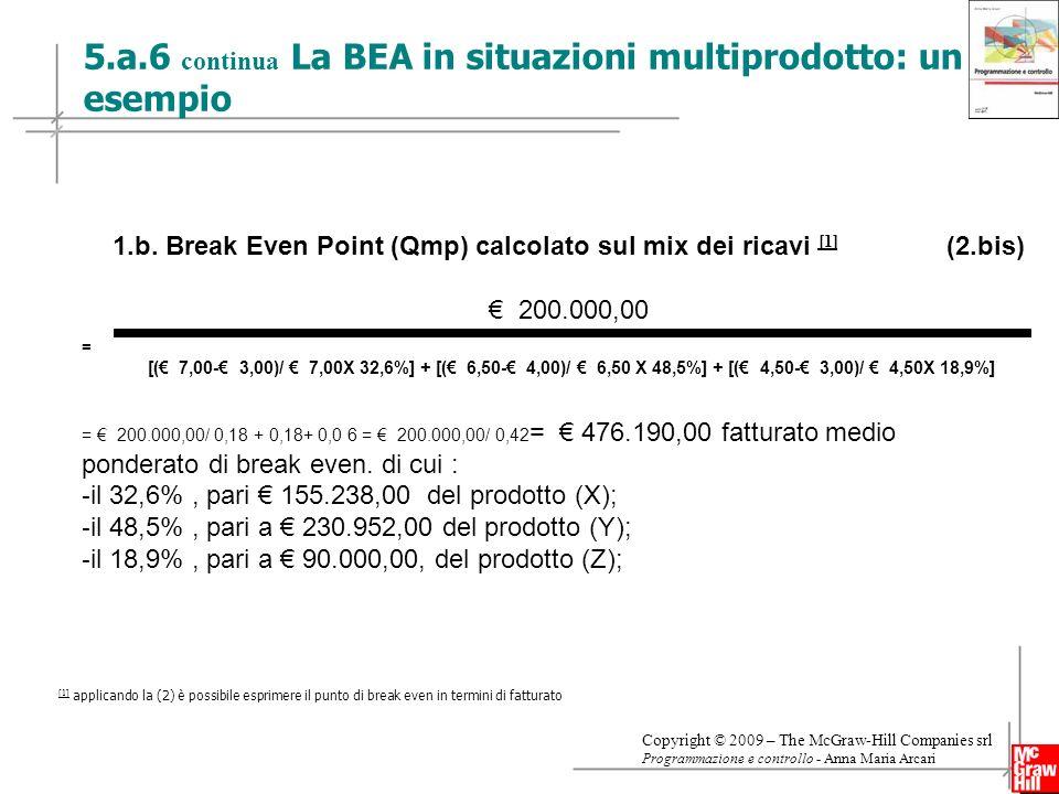 22 Copyright © 2009 – The McGraw-Hill Companies srl Programmazione e controllo - Anna Maria Arcari 1.b. Break Even Point (Qmp) calcolato sul mix dei r