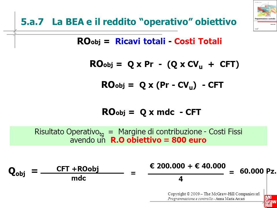 23 Copyright © 2009 – The McGraw-Hill Companies srl Programmazione e controllo - Anna Maria Arcari 5.a.7 La BEA e il reddito operativo obiettivo Risultato Operativo tg = Margine di contribuzione - Costi Fissi avendo un R.O obiettivo = 800 euro RO obj = Q x Pr - (Q x CV u + CFT) RO obj = Q x (Pr - CV u ) - CFT RO obj = Q x mdc - CFT RO obj = Ricavi totali - Costi Totali CFT +ROobj mdc Q obj = 200.000 + 40.000 4 = = 60.000 Pz.