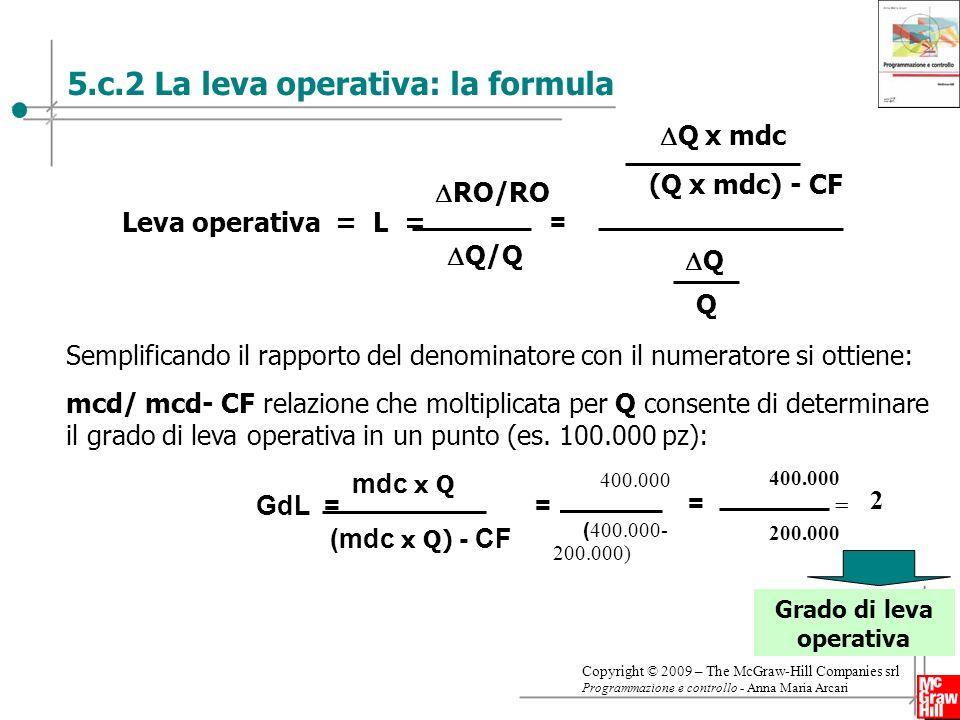 29 Copyright © 2009 – The McGraw-Hill Companies srl Programmazione e controllo - Anna Maria Arcari 5.c.2 La leva operativa: la formula Leva operativa = L = RO/RO Q/Q = Q Q x mdc (Q x mdc) - CF Q GdL = mdc x Q (mdc x Q) - CF 400.000 ( 400.000- 200.000) = 400.000 200.000 = Semplificando il rapporto del denominatore con il numeratore si ottiene: mcd/ mcd- CF relazione che moltiplicata per Q consente di determinare il grado di leva operativa in un punto (es.