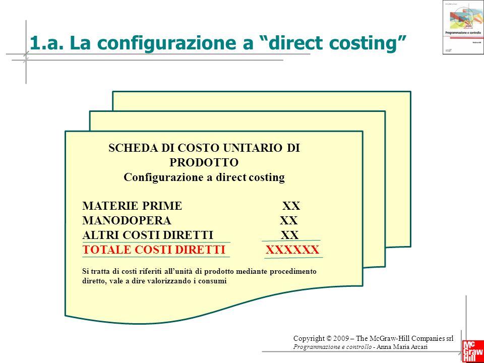 3 Copyright © 2009 – The McGraw-Hill Companies srl Programmazione e controllo - Anna Maria Arcari 1.a. La configurazione a direct costing SCHEDA DI CO