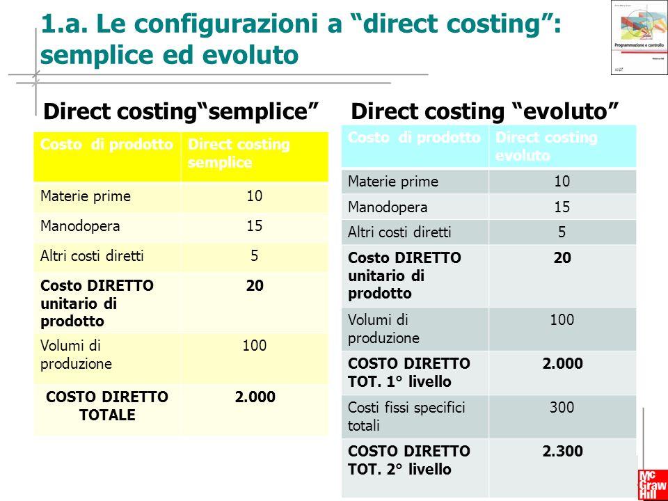 6 Copyright © 2009 – The McGraw-Hill Companies srl Programmazione e controllo - Anna Maria Arcari 1.a. Le configurazioni a direct costing: semplice ed