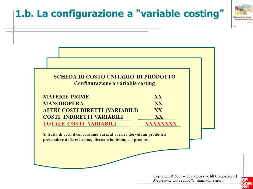 7 Copyright © 2009 – The McGraw-Hill Companies srl Programmazione e controllo - Anna Maria Arcari 1.b. La configurazione a variable costing SCHEDA DI