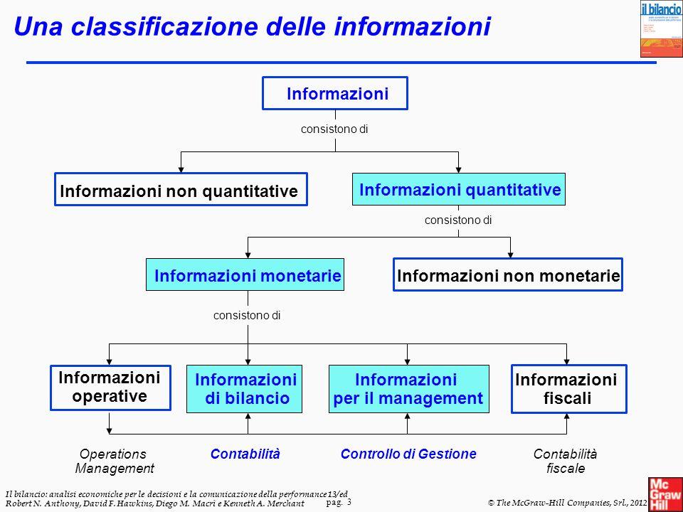 pag. 3 Il bilancio: analisi economiche per le decisioni e la comunicazione della performance 13/ed Robert N. Anthony, David F. Hawkins, Diego M. Macrì